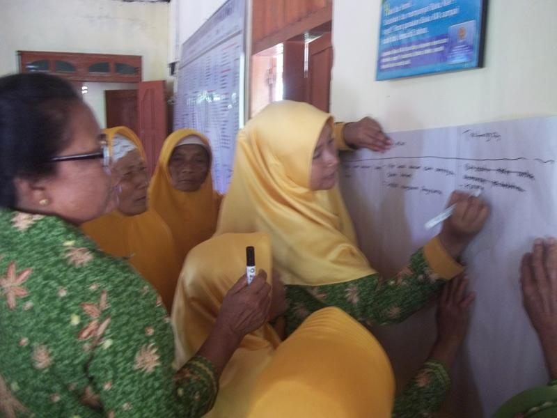 women farmer group during risk assessment workshop