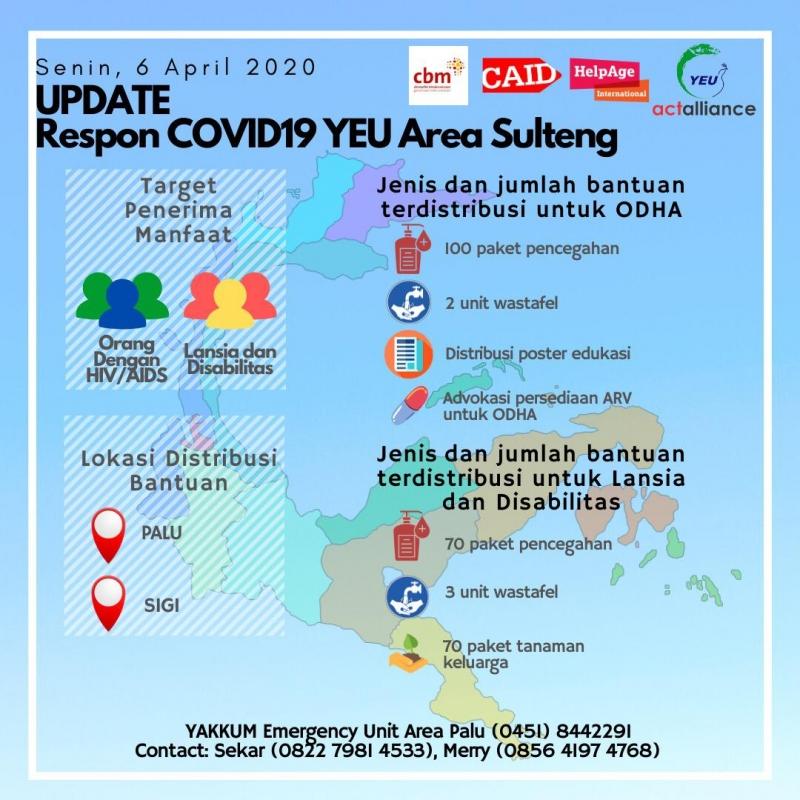 Laporan Situasi Respons COVID19 YEU di Sulawesi Tengah