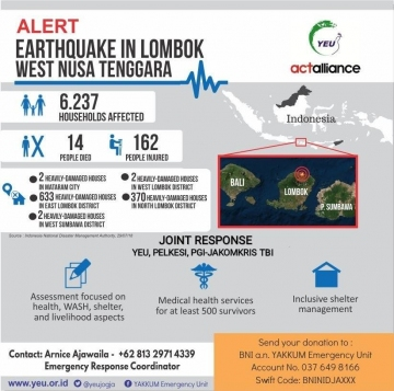 ALERT Earthquake in Lombok (West Nusa Tenggara)