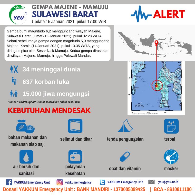 [ALERT] Gempa Sulawesi Barat